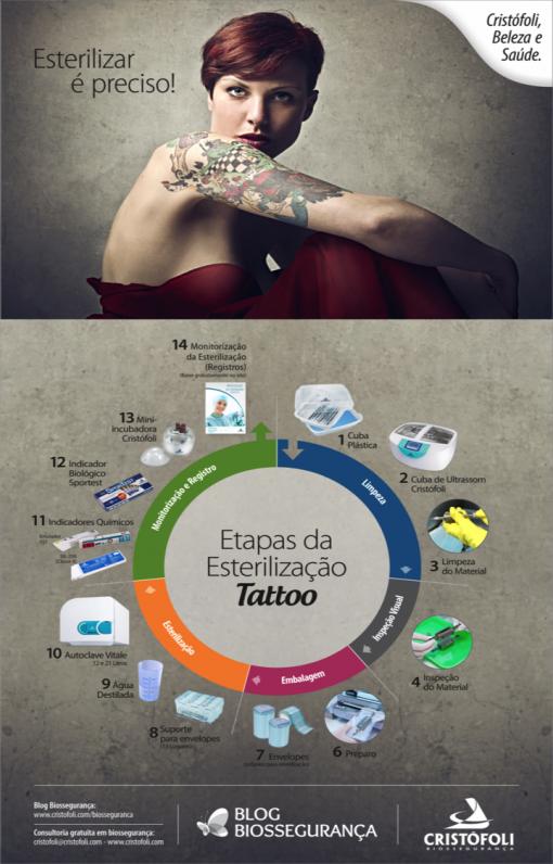 Quer ver como funciona uma máquina de tatuar na sua pele?